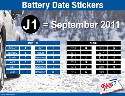 Battery Date Sticker